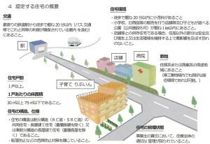 最大4万円を家賃補助する子育てマンション、「りぶいん」に初の区内物件