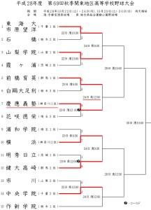 慶應塾高が「春のセンバツ甲子園」出場へ近づく、きょう前橋育英と対戦