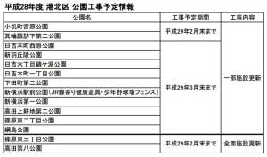 <日吉・綱島・高田>7カ所の公園で一部施設の更新工事、高田第八公園は全面更新