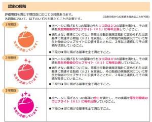 """高田のトーエルは女性活躍を推進、厚労省が最高ランクの""""三ツ星企業""""に認定"""