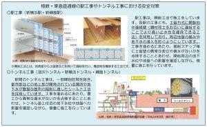 <相鉄直通線>最新広報紙を公開、新綱島は地下で「駅舎の本体壁」を作っている段階