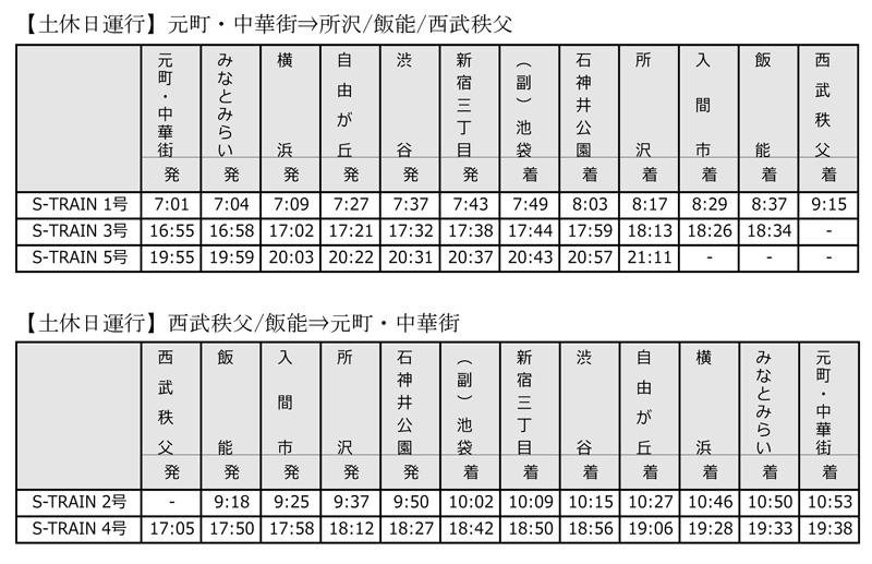 <東横線>3/25(土)から「秩父直通」の観光列車、横浜と自由が丘間は通過