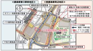 <横浜市>新綱島駅と綱島駅東口を結ぶ「立体横断施設」の具体化へ予算