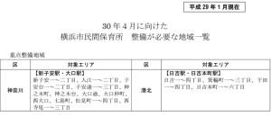 日吉・綱島で4月に9園新設もまだまだ足りぬ保育園、高田も不足で新設必要に
