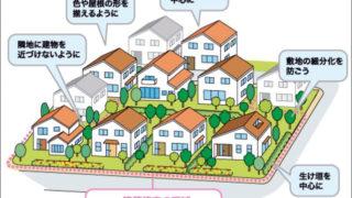 """良好な住宅地を探す参考に、篠原町など区内12の""""自主ルール化""""地域を公開中"""