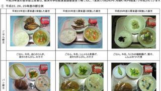 <横浜の小学校給食>食材高騰で焼魚が消え、メロンは半分に、月600円の値上げ案
