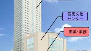 """新綱島の区民文化センターに「図書館機能を」、港北区要望に市が2年連続で""""却下"""""""